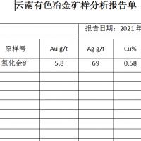 堆浸过的氧化金矿,15000吨,货在广西,600元1毛吨,水份超过13%的部分扣除