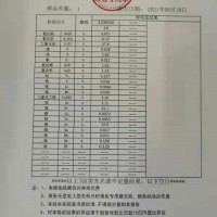 出售砷镍原矿,自己矿山 含镍15.1%。砷19.0%货在广西