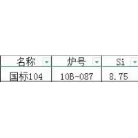 国标104便宜出100吨, 含铝 89.9